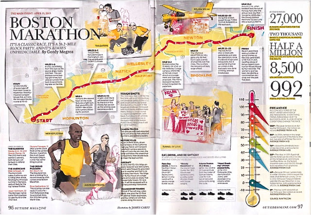 Outside Magazine April 2013 Boston Marathon Feature with Analysis by Raymond Britt1