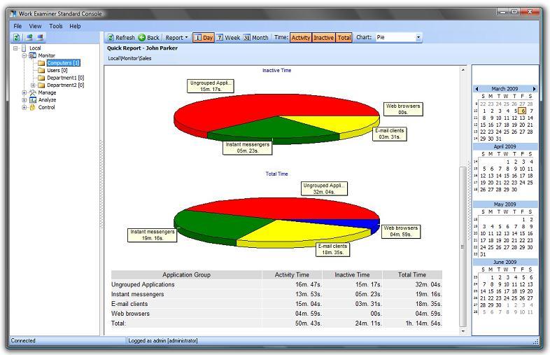 60681-work-examiner-standard