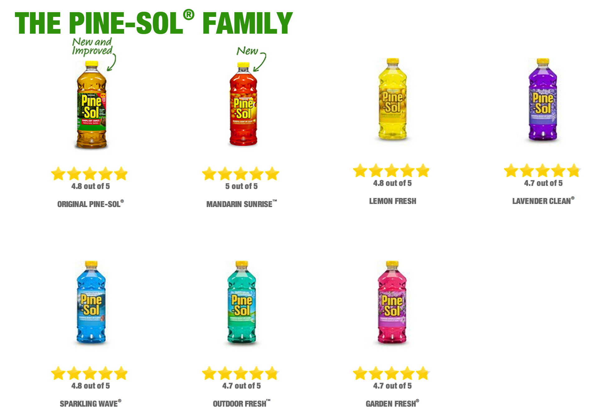 Popular Dear Pine Sol Makers: VA42