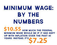 Minimum-Wage-Not-Just-for-Kids_medium