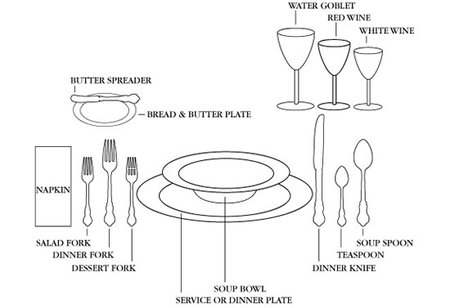 Buffet Table Setting - This is for when you're hosting showers or a party